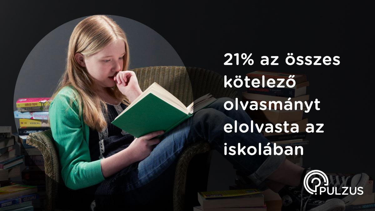 Pulzus kutató - kötelező olvasmányok