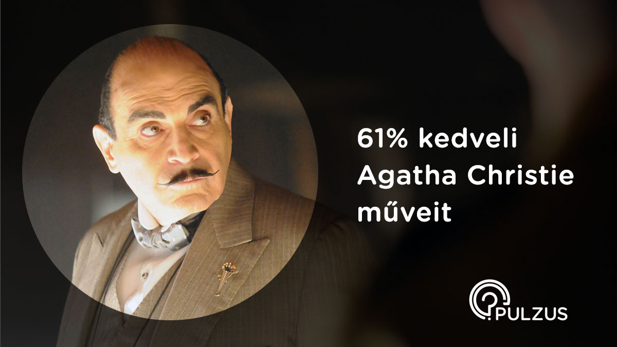 Pulzus kutatás - Agatha Christie művei