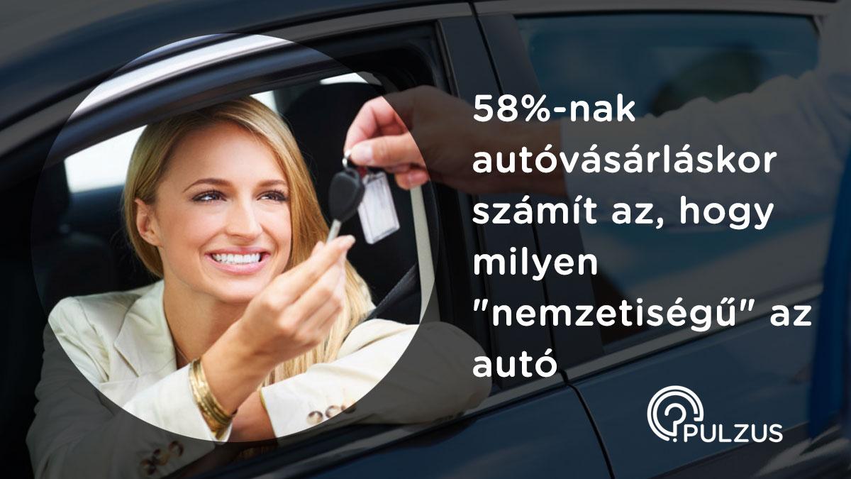 """Pulzus kutatás - Autóvásárláskor számít az, hogy milyen """"nemzetiségű"""" az autó"""
