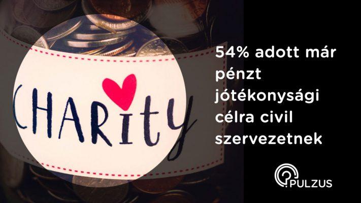 Pulzus kutatás - pénzt jótékonysági célra civil szervezetnek