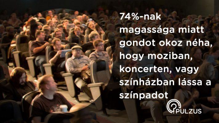 Pulzus kutatás- magassági gondok színházban
