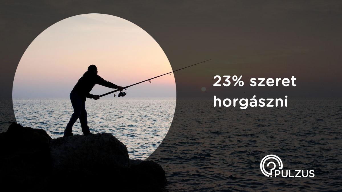 Pulzus kutatás - horgászat