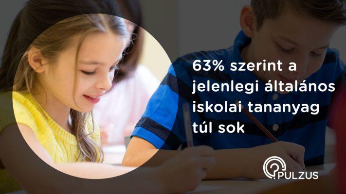 Túl sok a jelenlegi általános iskolai tananyag - Pulzus kutatás