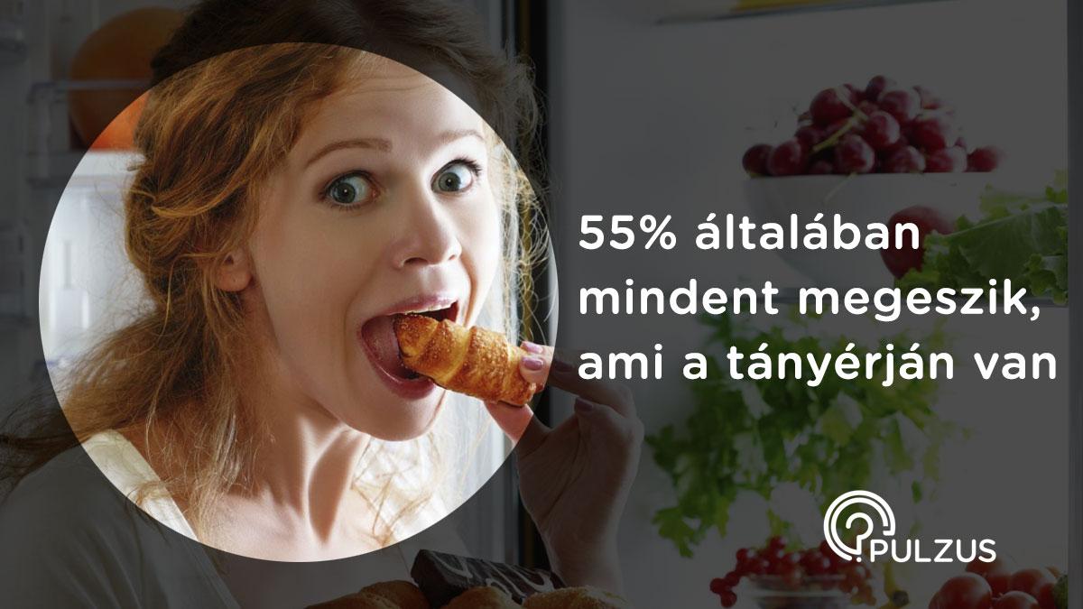 Megenni mindent, ami a tányéron van - Pulzus kutatás