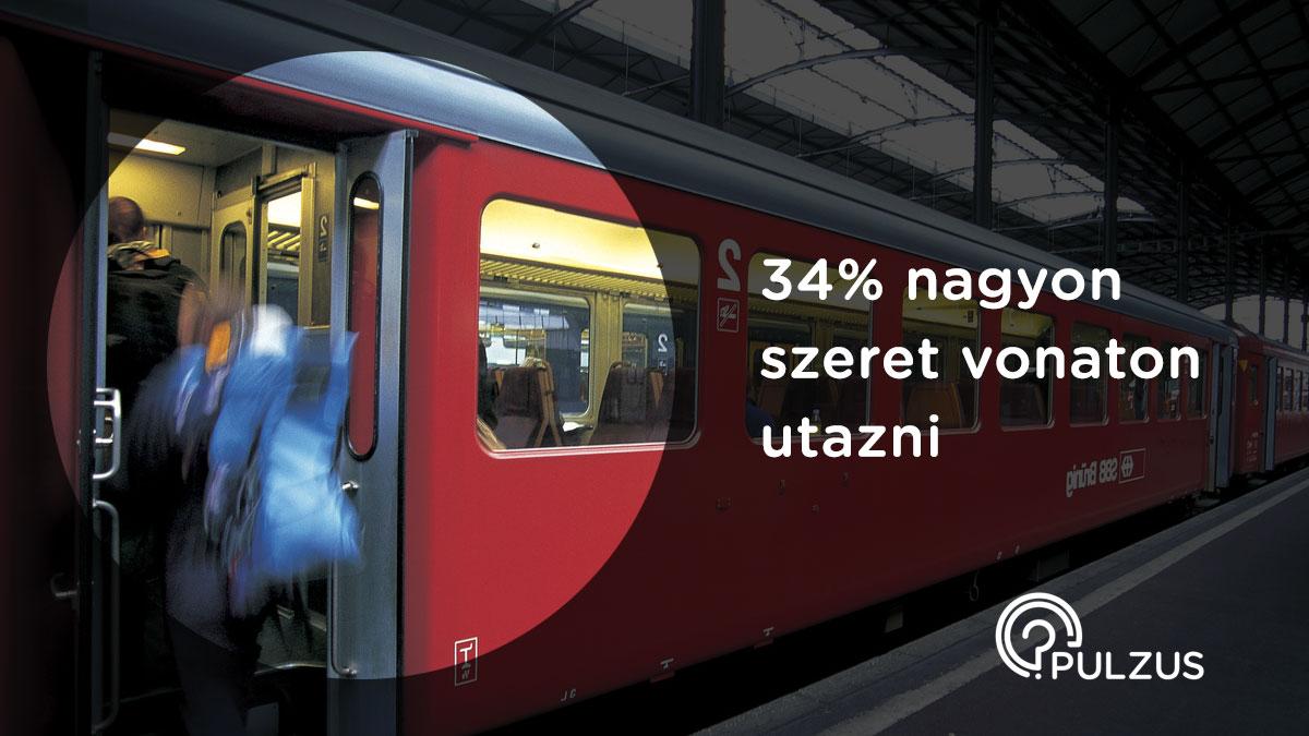 Vonaton utazni - Pulzus kutatás