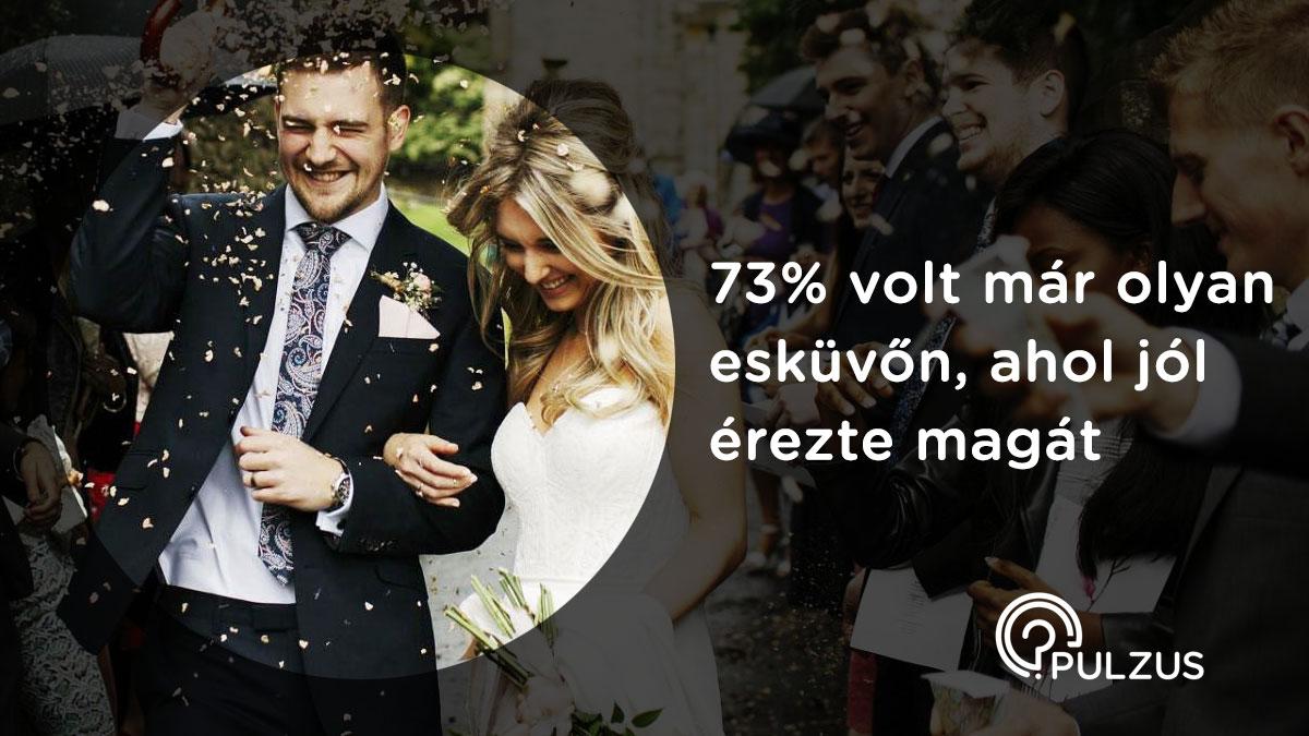 Egy igazán jó hangulatú esküvő - Pulzus kutatás