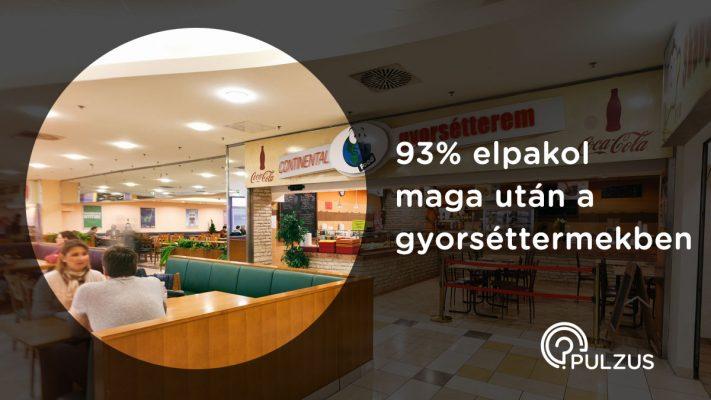 Elpakolás gyorséttermekben - Pulzus kutatás