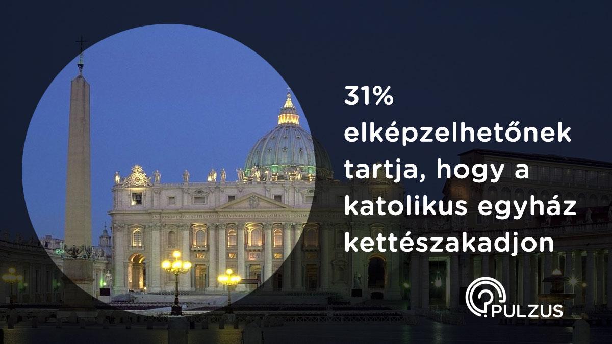 A katolikus egyház kettészakadásáról - Pulzus kutatás