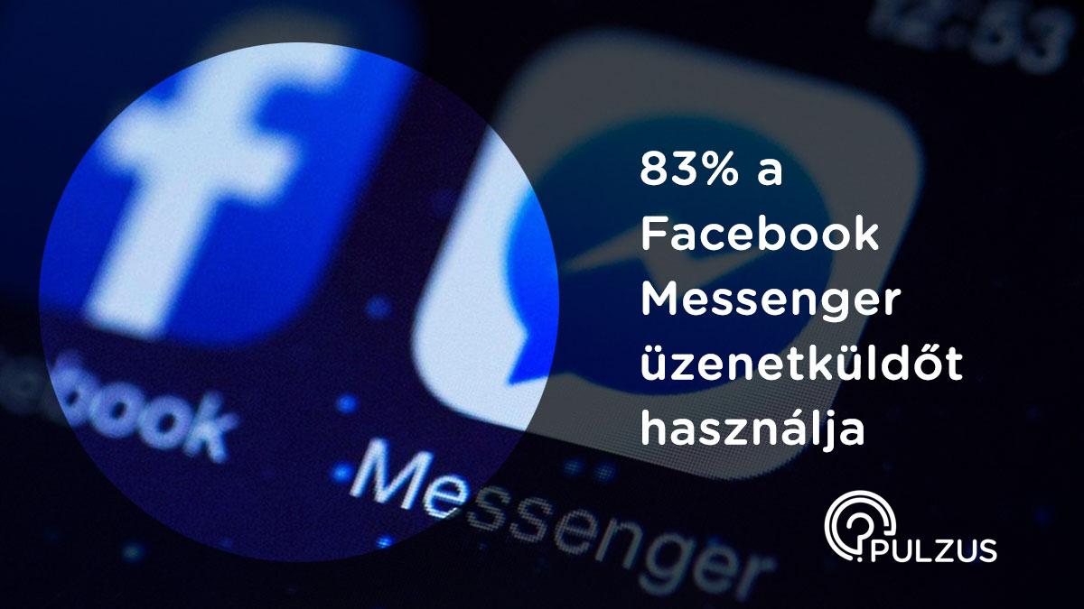 A Facebook Messenger üzenetküldő - Pulzus kutatás