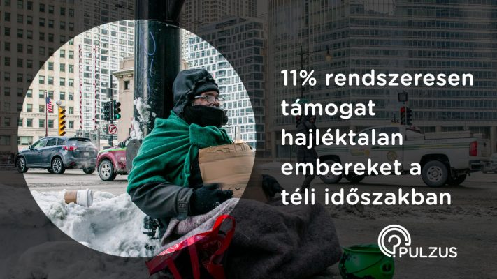 Hajléktalan emberek támogatása a téli időszakban - Pulzus kutatás