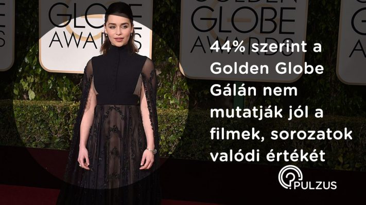 Golden Globe Gála és a filmek, sorozatok valódi értéke - Pulzus kutatás
