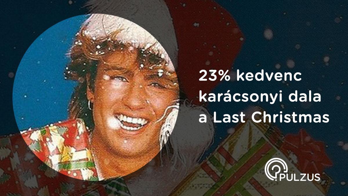 Last Christmas a kedvenc karácsonyi dal - Pulzus kutatás