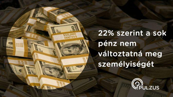 Sok pénz személyiséget változtat - Pulzus kutatás
