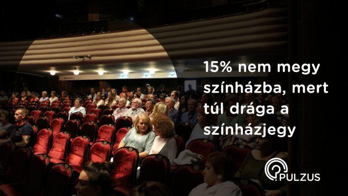 Színházba járni - Pulzus kutatás