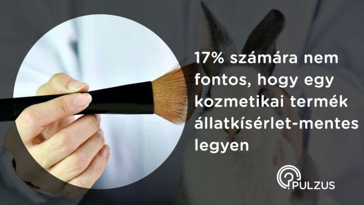 Állatkísérlet-mentes kozmetikumok - Pulzus közvéleménykutatás