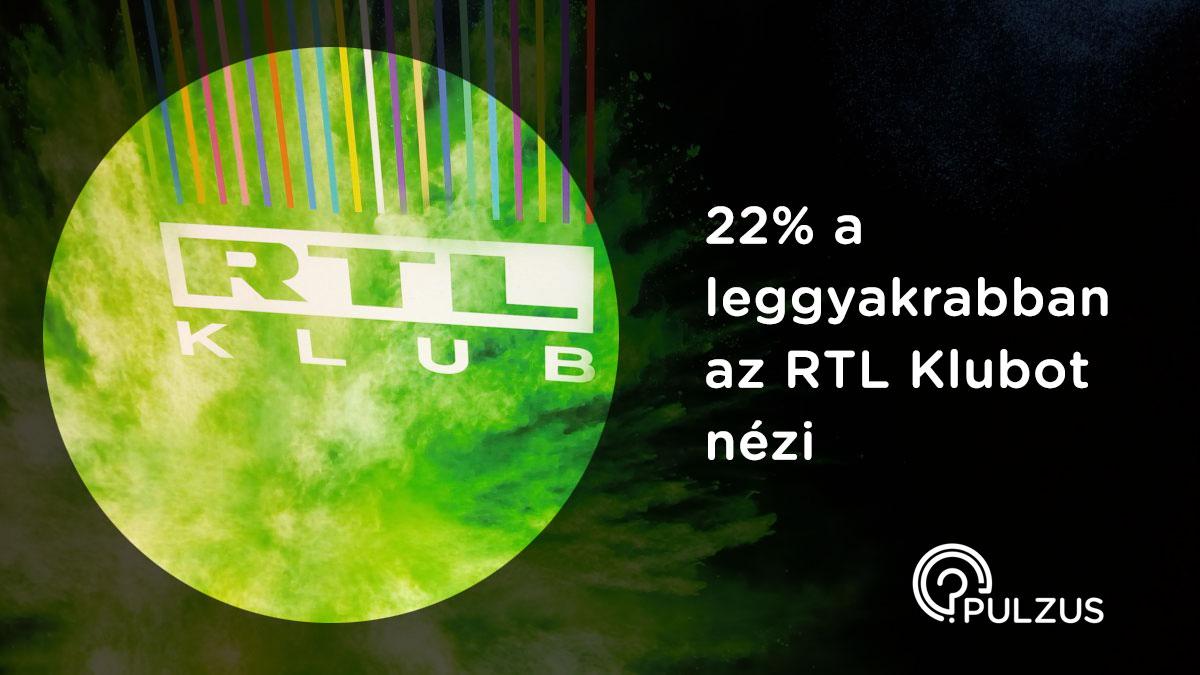 RTL Klubot nézni a leggyakrabban - Pulzus közvéleménykutatás