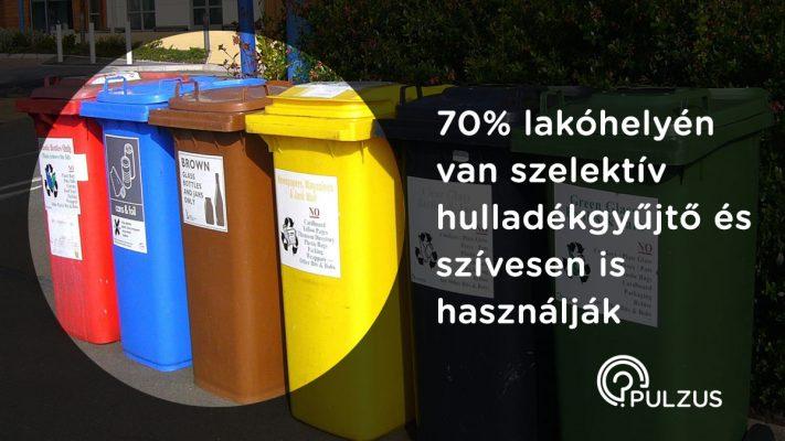Szelektív hulladékgyűjtés - Pulzus közvéleménykutatás