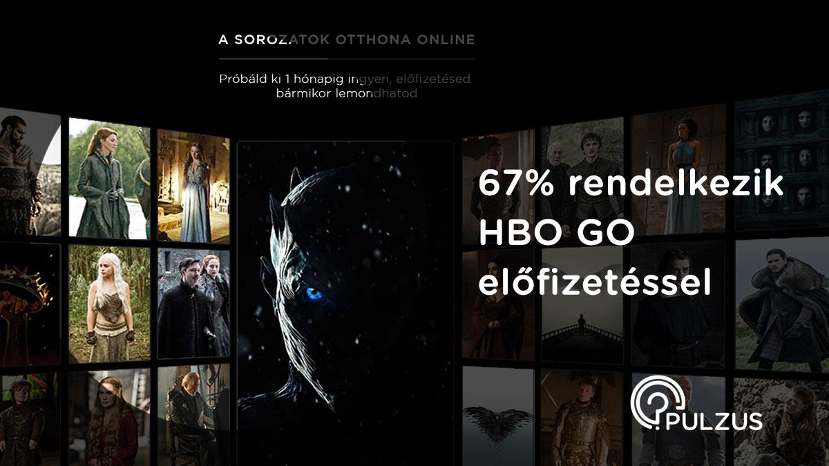 HBO GO előfizetés - Pulzus közvéleménykutatás