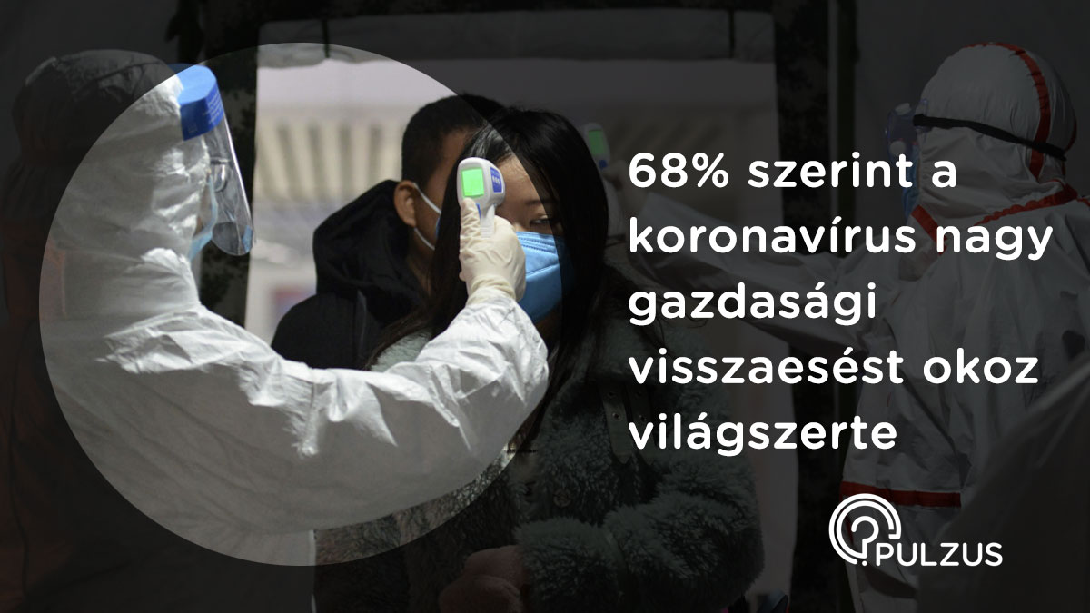Gazdasági visszaesés a koronavírus miatt - Pulzus közvéleménykutatás