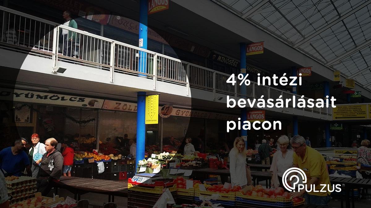 Piacon intézni bevásárlásainkat - Pulzus közvéleménykutatás