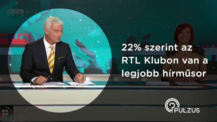 RTL Klubon van a legjobb hírműsor - Pulzus közvéleménykutatás